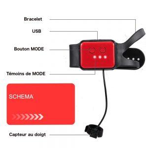 Capteur de geste pour voiture télécommandé